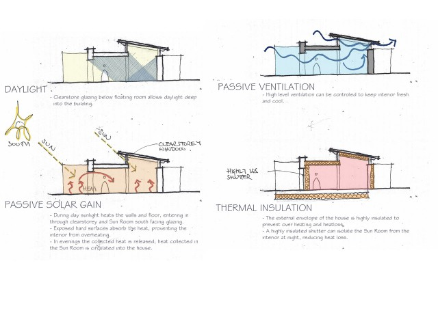 Scrivelsby Court 05-09-11_recover P02 Ex Plans (3) (1)